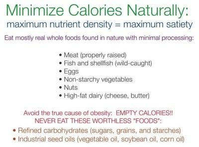 minimize calories naturally