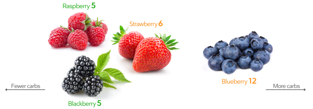berry carb guide